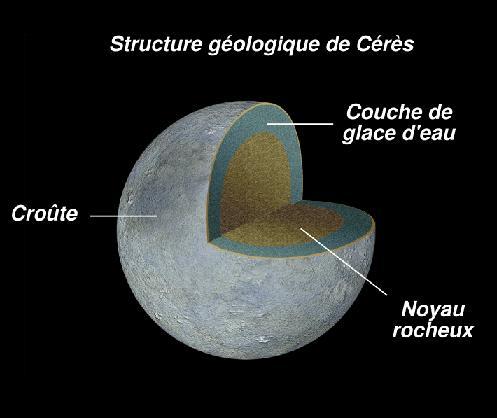 ceresgeologie.jpg