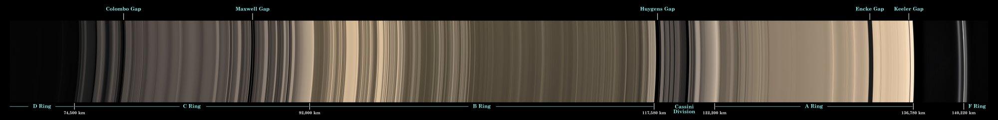 anneauxdesaturne.jpg