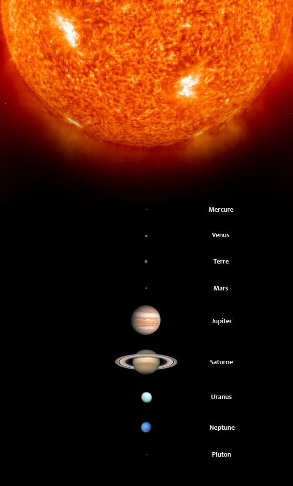 leçon système solaire cycle 3